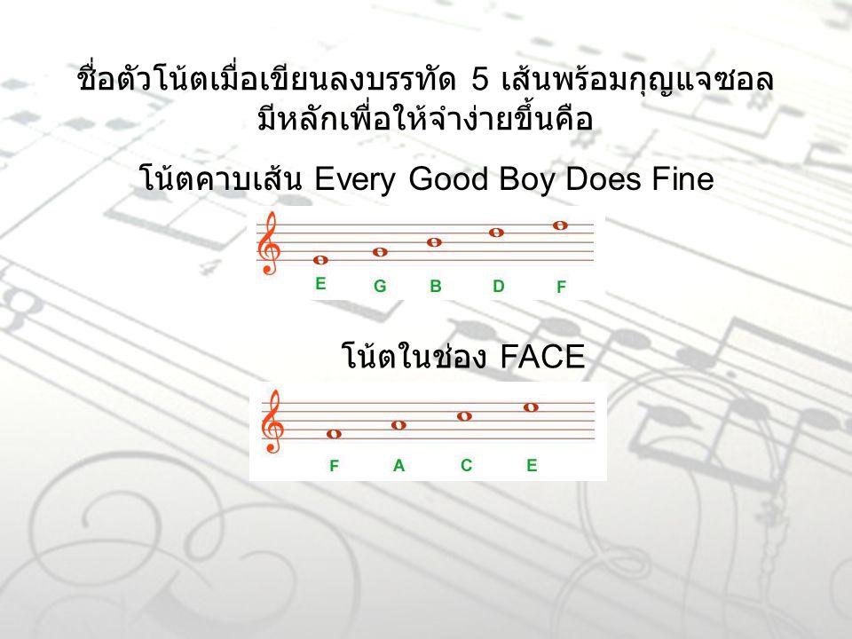 ชื่อตัวโน้ตเมื่อเขียนลงบรรทัด 5 เส้นพร้อมกุญแจซอล มีหลักเพื่อให้จำง่ายขึ้นคือ โน้ตคาบเส้น Every Good Boy Does Fine โน้ตในช่อง FACE