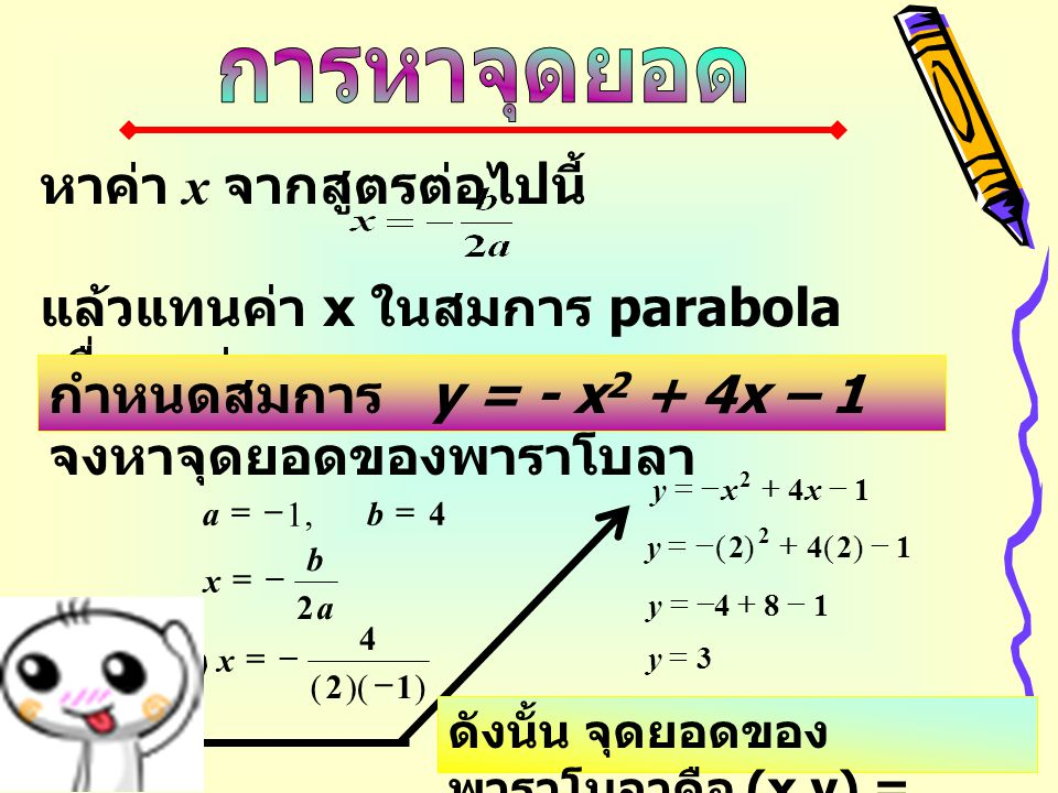  เลือกสองค่าใด ๆ ของ x ที่อยู่ ทางซ้าย หรือ ขวาของจุดยอด  แทนค่าในสมการเพื่อหาค่า y  ลงจุด และเขียนกราฟ ซึ่งกราฟ สมมาตรรอบแกน x = x y = -x 2 + 4x -1 y 1 y = -(1) 2 + 4(1) - 1 y = + 4 - 1 2 y = -(-1) 2 + 4(-1) y = - 4 -6 x y โปรด สังเกตว่า จุด ทางซ้าย - ขวาห่าง แกน เท่ากัน