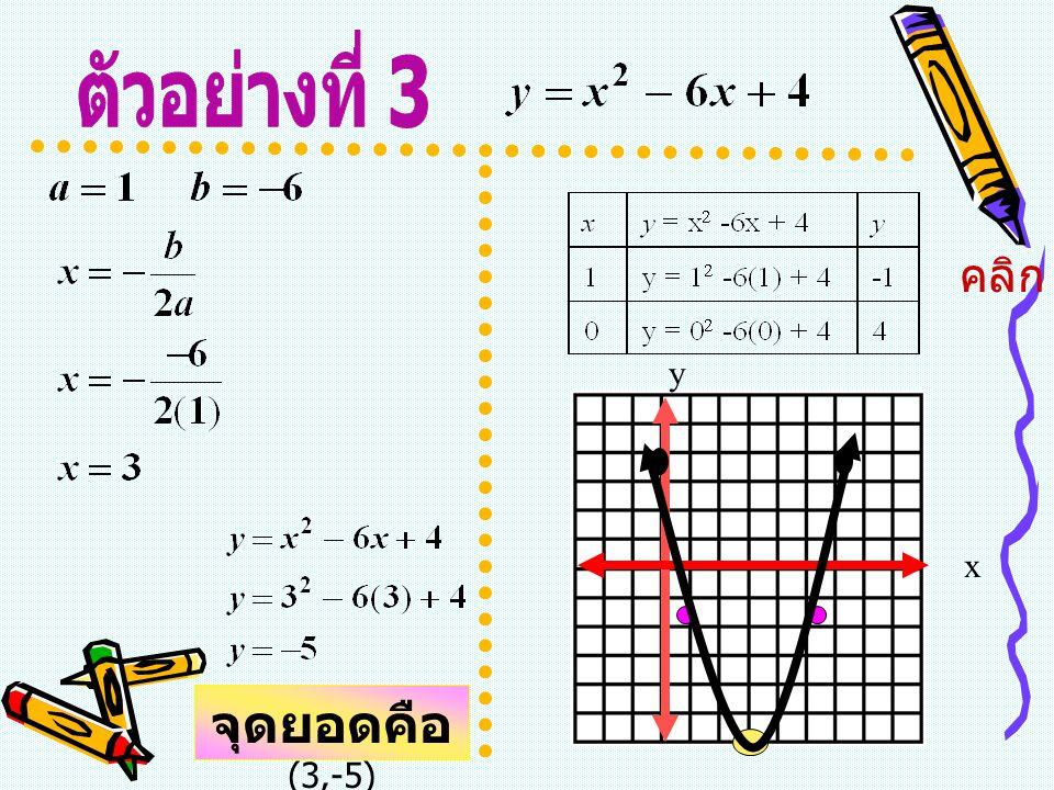 คำชี้แจง ข้อสอบเป็นแบบปรนัย 4 ตัวเลือก จำนวน 10 ข้อ ให้ นักเรียนเลือกคำตอบที่ถูกที่สุด ข้อละ 1 คำตอบ และทำเครื่องหมาย (X) ที่ข้อ ก, ข, ค หรือ ง ในกระดาษคำตอบ