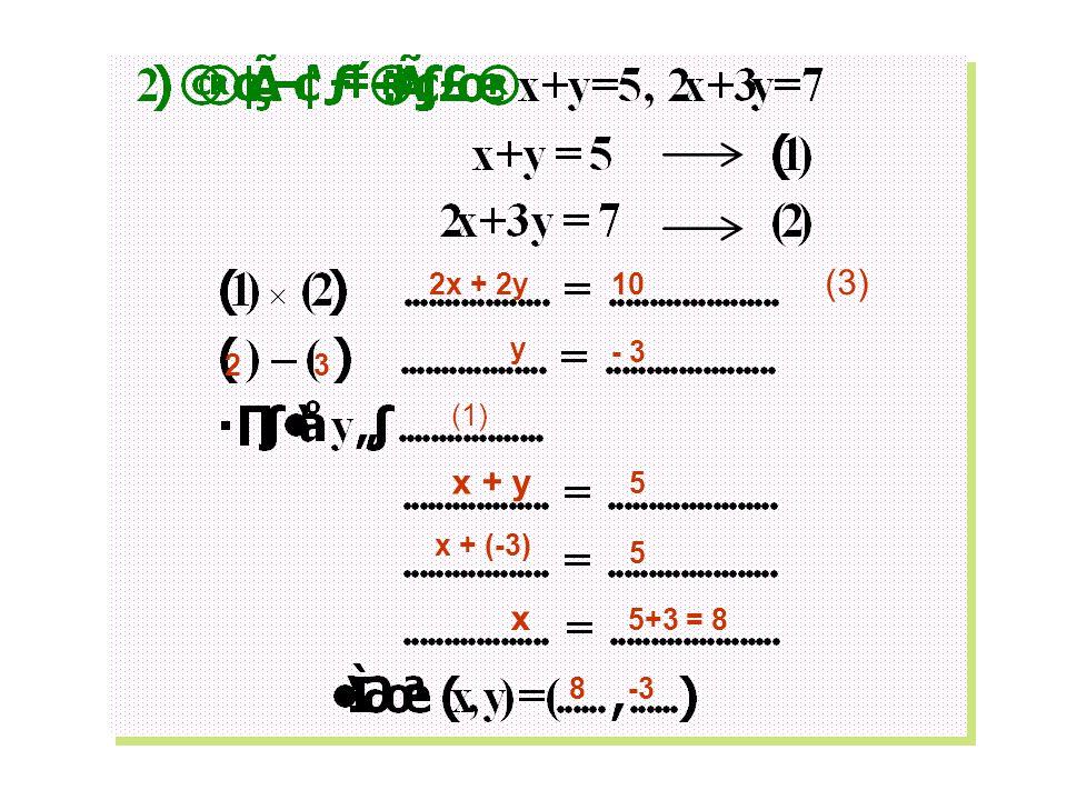 23 2x + 2y y 10 (3) - 3- 3 (1) x + y 5 5 x + (-3) x 5+3 = 8 8-3