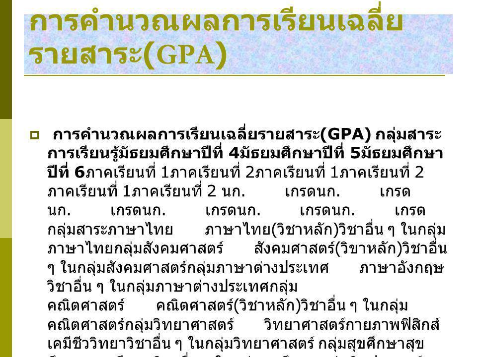 การคำนวณผลการเรียนเฉลี่ย รายสาระ (GPA)  การคำนวณผลการเรียนเฉลี่ยรายสาระ (GPA) กลุ่มสาระ การเรียนรู้มัธยมศึกษาปีที่ 4 มัธยมศึกษาปีที่ 5 มัธยมศึกษา ปีท