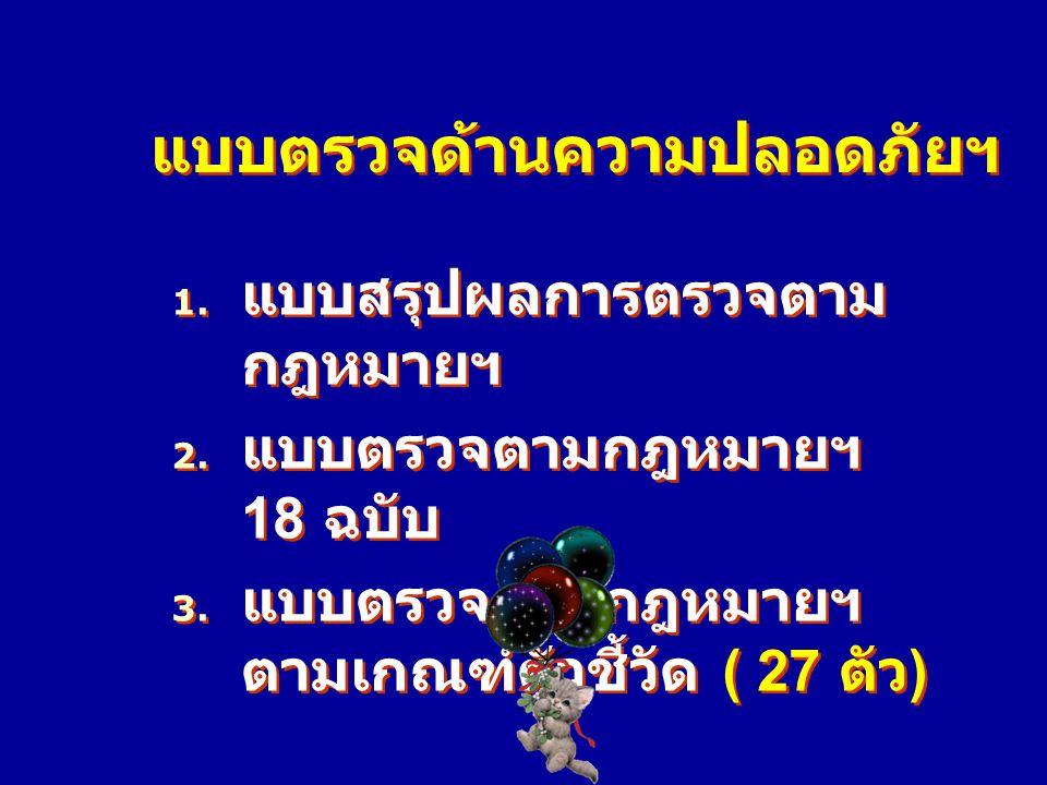 แบบตรวจด้านความปลอดภัยฯ 1. 1. แบบสรุปผลการตรวจตาม กฎหมายฯ 2. 2. แบบตรวจตามกฎหมายฯ 18 ฉบับ 3. 3. แบบตรวจตามกฎหมายฯ ตามเกณฑ์ตัวชี้วัด ( 27 ตัว ) 1. 1. แ