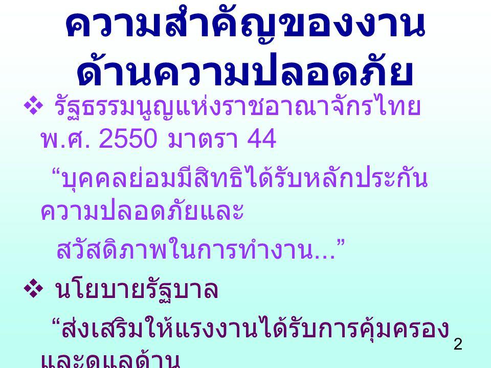 """ความสำคัญของงาน ด้านความปลอดภัย  รัฐธรรมนูญแห่งราชอาณาจักรไทย พ. ศ. 2550 มาตรา 44 """" บุคคลย่อมมีสิทธิได้รับหลักประกัน ความปลอดภัยและ สวัสดิภาพในการทำง"""