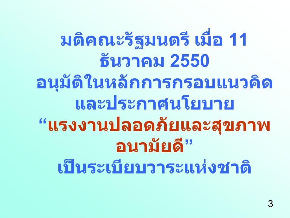 มติคณะรัฐมนตรี เมื่อ 11 ธันวาคม 2550 อนุมัติในหลักการกรอบแนวคิด และประกาศนโยบาย แรงงานปลอดภัยและสุขภาพ อนามัยดี เป็นระเบียบวาระแห่งชาติ 3
