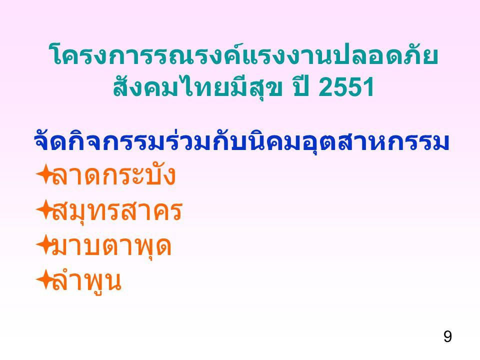 โครงการรณรงค์แรงงานปลอดภัย สังคมไทยมีสุข ปี 2551 จัดกิจกรรมร่วมกับนิคมอุตสาหกรรม  ลาดกระบัง  สมุทรสาคร  มาบตาพุด  ลำพูน 9