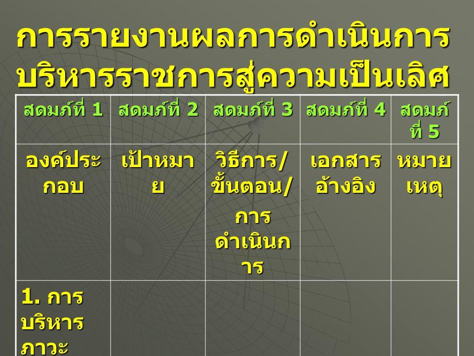 การรายงานผลการดำเนินการ บริหารราชการสู่ความเป็นเลิศ สดมภ์ที่ 1 สดมภ์ที่ 2 สดมภ์ที่ 3 สดมภ์ที่ 4 สดมภ์ ที่ 5 องค์ประ กอบ เป้าหมา ย วิธีการ / ขั้นตอน /