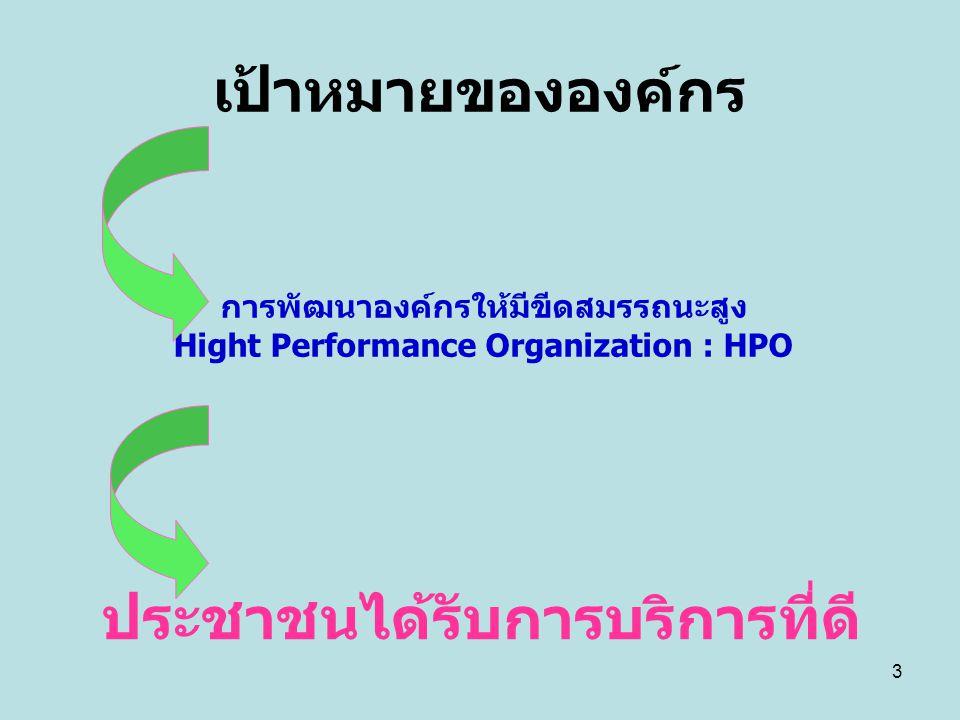 3 เป้าหมายขององค์กร การพัฒนาองค์กรให้มีขีดสมรรถนะสูง Hight Performance Organization : HPO ประชาชนได้รับการบริการที่ดี