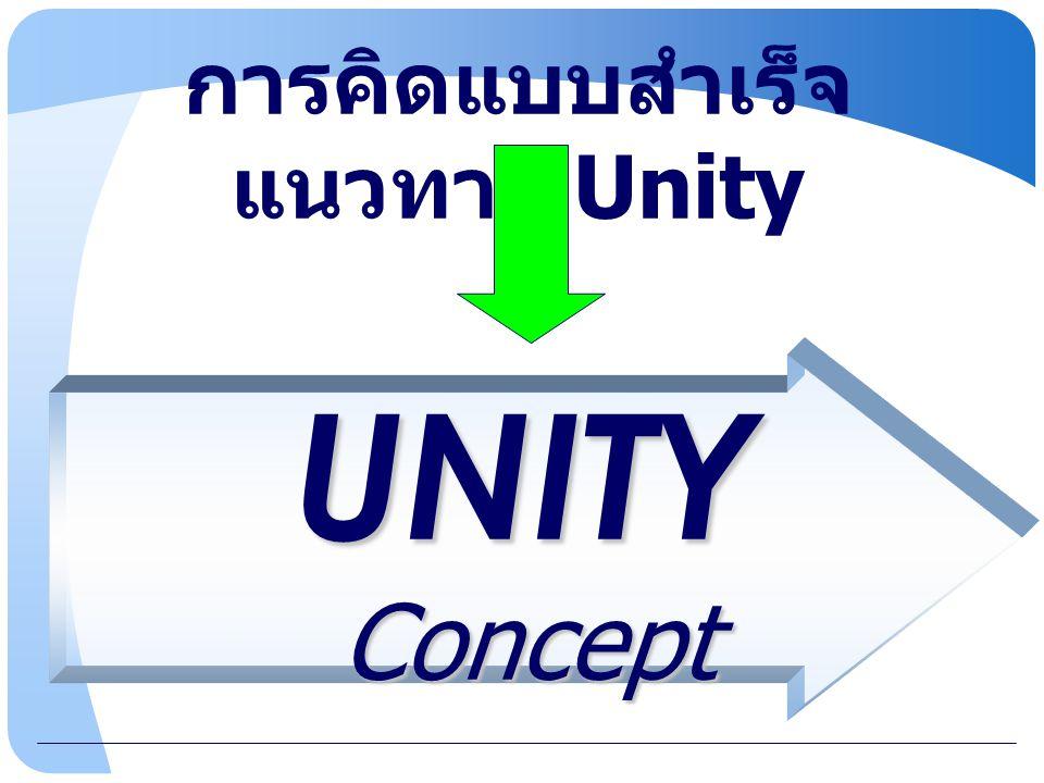 www.themegallery.com UNITY Concept การคิดแบบสำเร็จ แนวทาง Unity