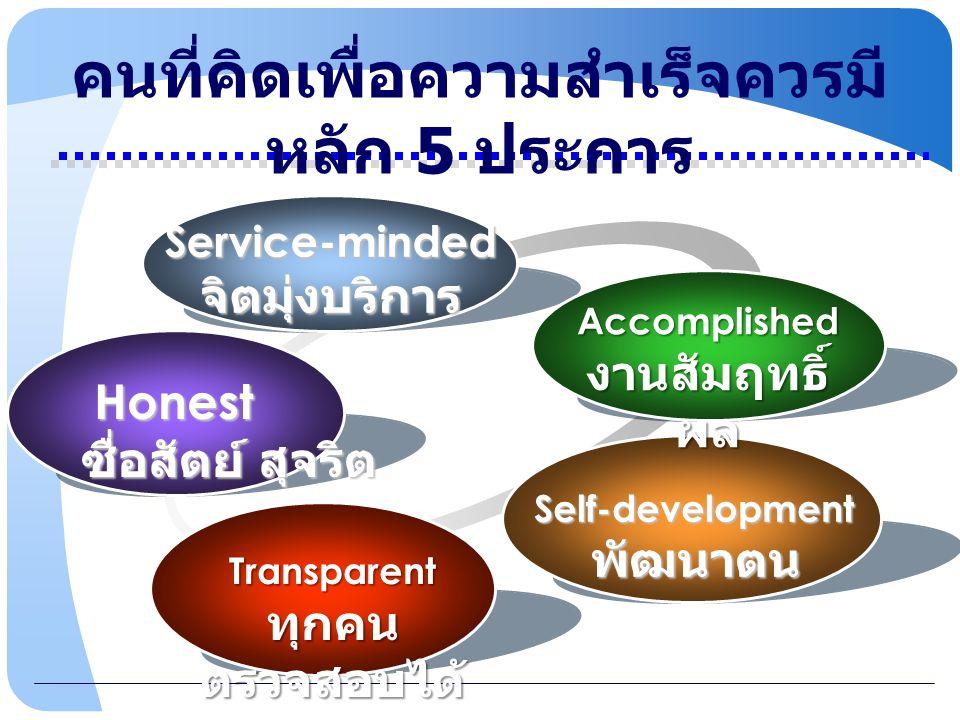 www.themegallery.com Transparent ทุกคน ตรวจสอบได้ Honest ซื่อสัตย์ สุจริต Service-minded จิตมุ่งบริการ Accomplished งานสัมฤทธิ์ ผล S SS Self-developme