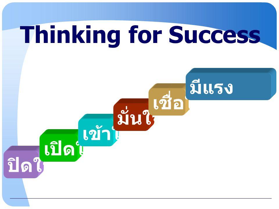 www.themegallery.com Thinking for Success ปิดใจ เปิดใจ เข้าใจ มั่นใจ เชื่อใจ มีแรง บันดาล ใจ