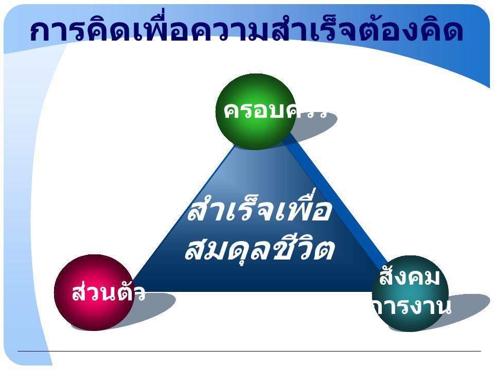www.themegallery.com การคิดเพื่อความสำเร็จต้องคิด ครอบครัว ส่วนตัว สังคม การงาน สำเร็จเพื่อ สมดุลชีวิต