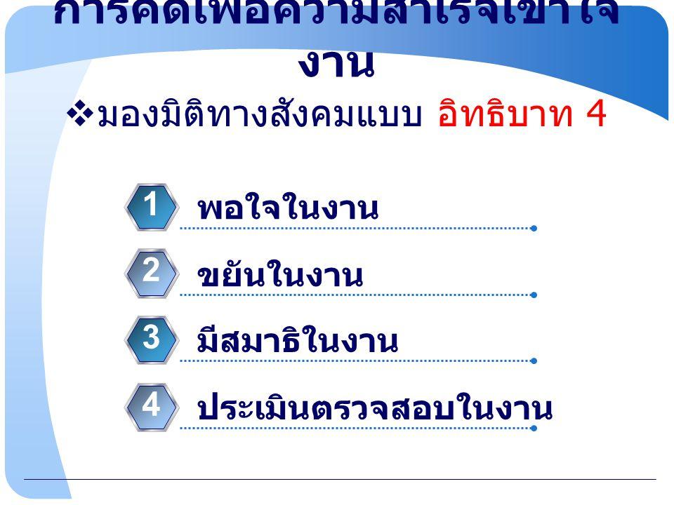 www.themegallery.com ทำไมต้องคิดเพื่อความสำเร็จ เพื่อสร้างพลังใจในชีวิต ดำรงอยู่อย่างมีความสุข ทัศนคติที่ดีต่อตนเอง มุมมองทุกด้านอย่างทรงพลัง มองทุกปัญหาอย่างเป็นระบบ มองทุกมิติอย่างสร้างสรรค์