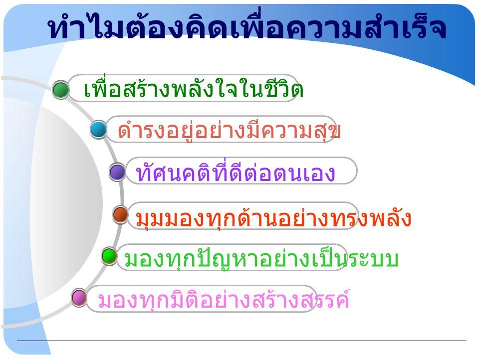 www.themegallery.com การคิด - การมองโลกแบบ สำเร็จ ใช้ประโยชน์จากคำว่า ขอบคุณกับความสำเร็จ หมั่นบอกตัวเองว่าต้องสำเร็จ คิดสิ่งที่เหลืออยู่ไม่ใช่ขาดหายไป คิดว่าคนอื่นดี คิดว่าตัวเองดี