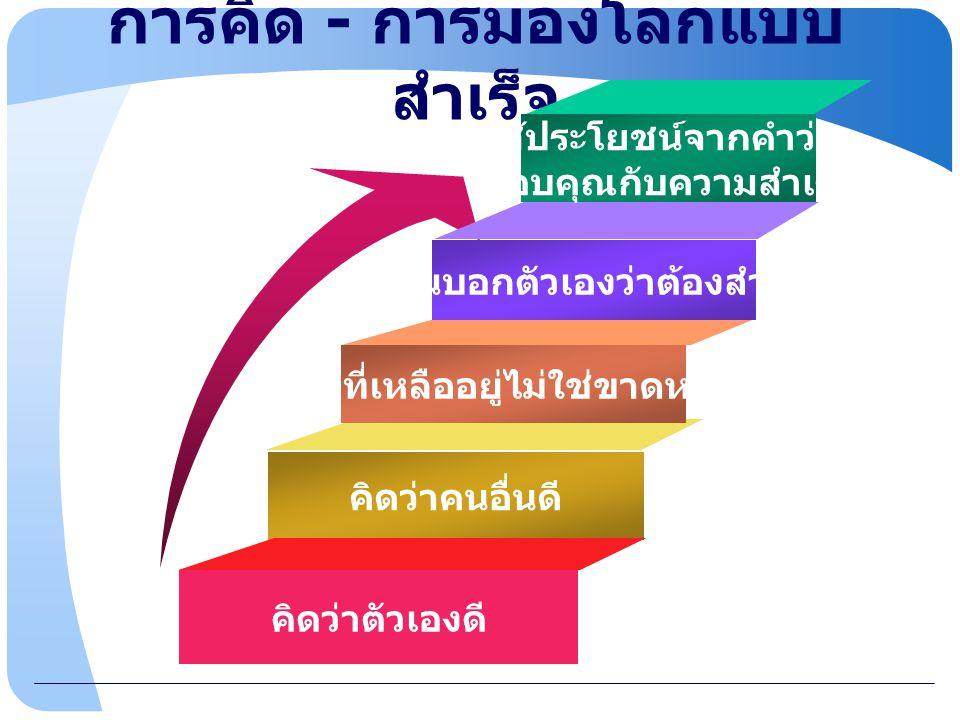www.themegallery.com การคิด - การมองโลกแบบ สำเร็จ ใช้ประโยชน์จากคำว่า ขอบคุณกับความสำเร็จ หมั่นบอกตัวเองว่าต้องสำเร็จ คิดสิ่งที่เหลืออยู่ไม่ใช่ขาดหายไ