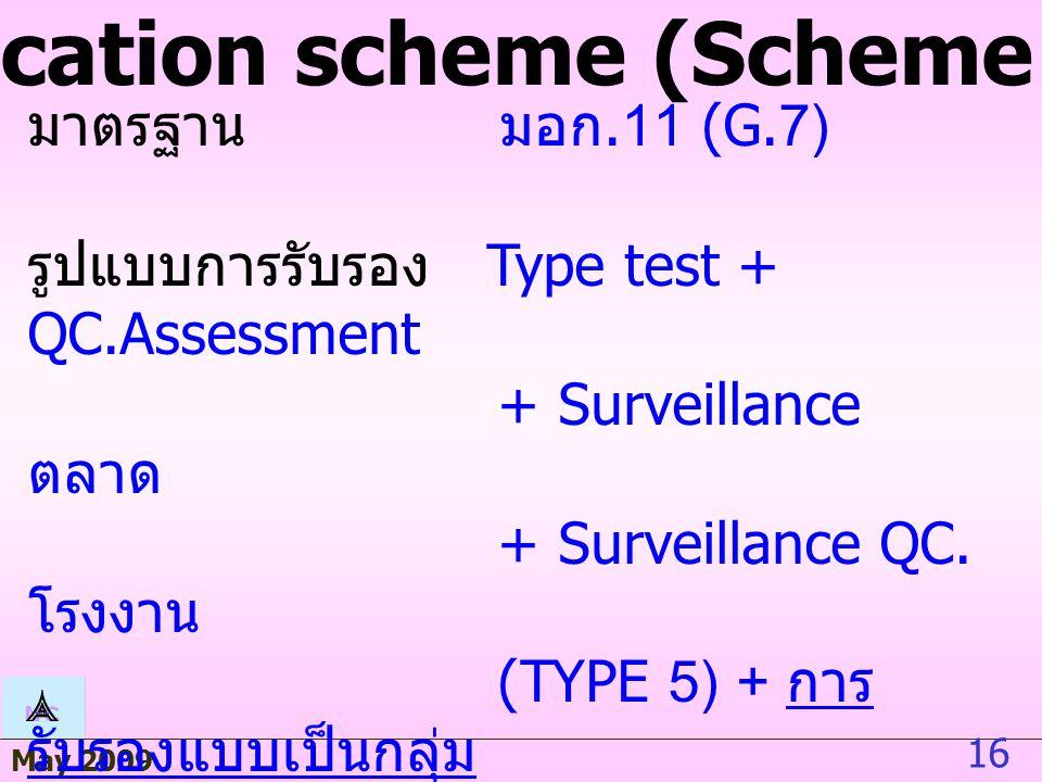 May 2009 16 Certification scheme (Scheme rules) มาตรฐาน มอก.11 (G.7) รูปแบบการรับรอง Type test + QC.Assessment + Surveillance ตลาด + Surveillance QC.