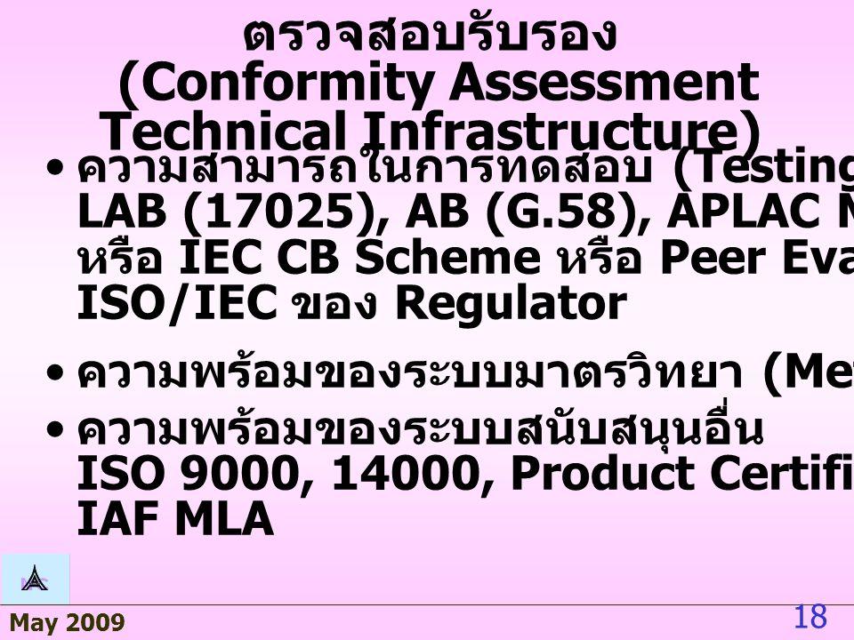 May 2009 18 ความพร้อมของโครงสร้างการ ตรวจสอบรับรอง (Conformity Assessment Technical Infrastructure) ความสามารถในการทดสอบ (Testing Capability) LAB (17025), AB (G.58), APLAC MRA, ILAC MRA หรือ IEC CB Scheme หรือ Peer Evaluation ตาม ISO/IEC ของ Regulator ความพร้อมของระบบมาตรวิทยา (Metrology) ความพร้อมของระบบสนับสนุนอื่น ISO 9000, 14000, Product Certification, PAC MLA, IAF MLA