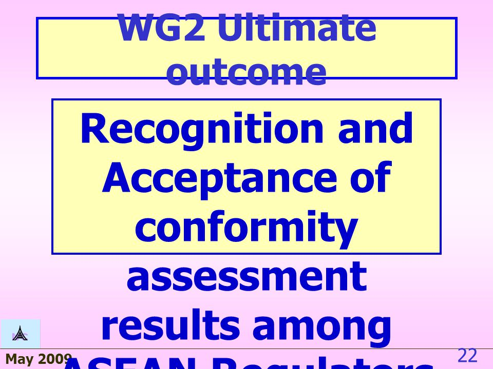 May 2009 22 WG2 Ultimate outcome Recognition and Acceptance of conformity assessment results among ASEAN Regulators
