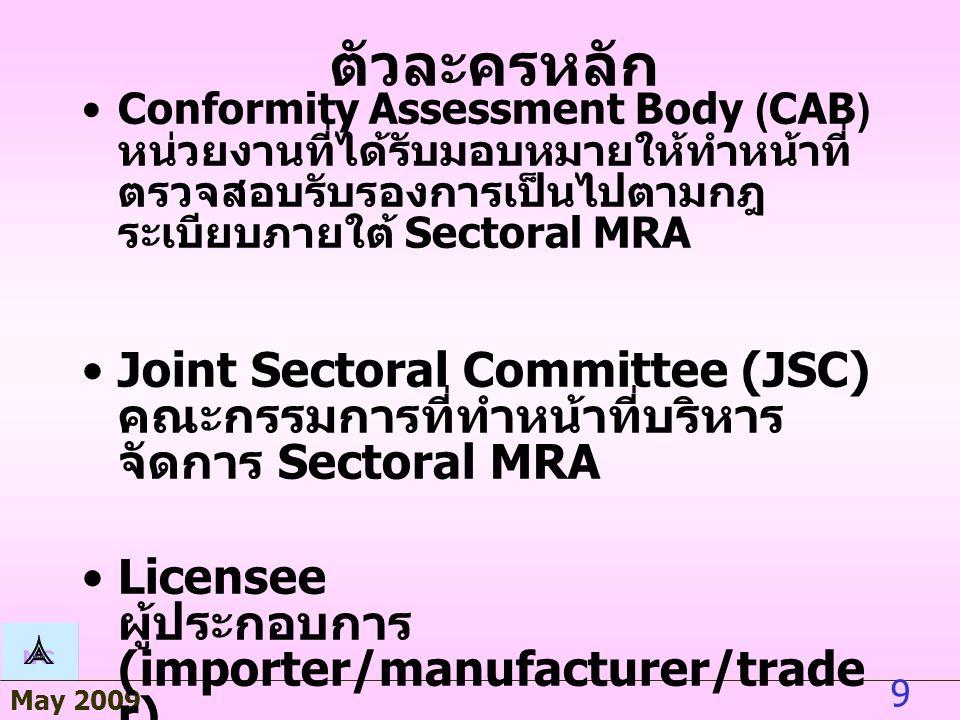 May 2009 9 Conformity Assessment Body (CAB) หน่วยงานที่ได้รับมอบหมายให้ทำหน้าที่ ตรวจสอบรับรองการเป็นไปตามกฎ ระเบียบภายใต้ Sectoral MRA Joint Sectoral Committee (JSC) คณะกรรมการที่ทำหน้าที่บริหาร จัดการ Sectoral MRA Licensee ผู้ประกอบการ (importer/manufacturer/trade r) ที่ได้รับอนุญาตให้แสดงเครื่องหมาย ASEAN MARK บนผลิตภัณฑ์ ตัวละครหลัก