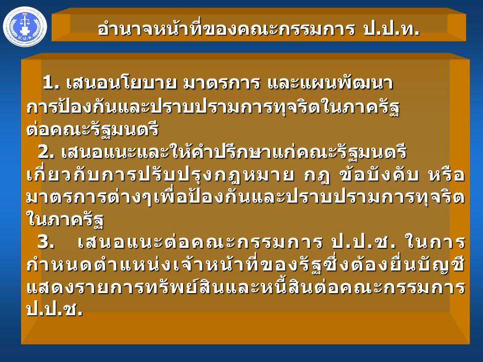 อำนาจหน้าที่ของคณะกรรมการ ป.ป.ท.1. เสนอนโยบาย มาตรการ และแผนพัฒนา 1.