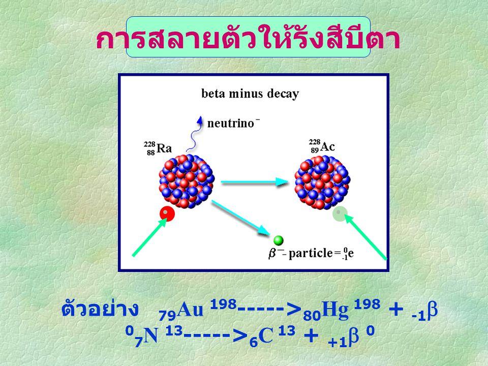การสลายตัวให้รังสีบีตา ตัวอย่าง 79 Au 198 -----> 80 Hg 198 + -1  0 7 N 13 -----> 6 C 13 + +1  0