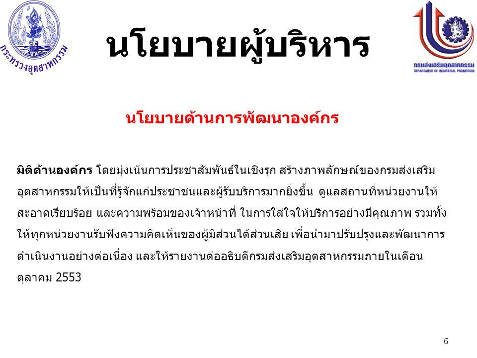 17 Source: WEF Source: IMD ความสามารถในการแข่งขันของไทย