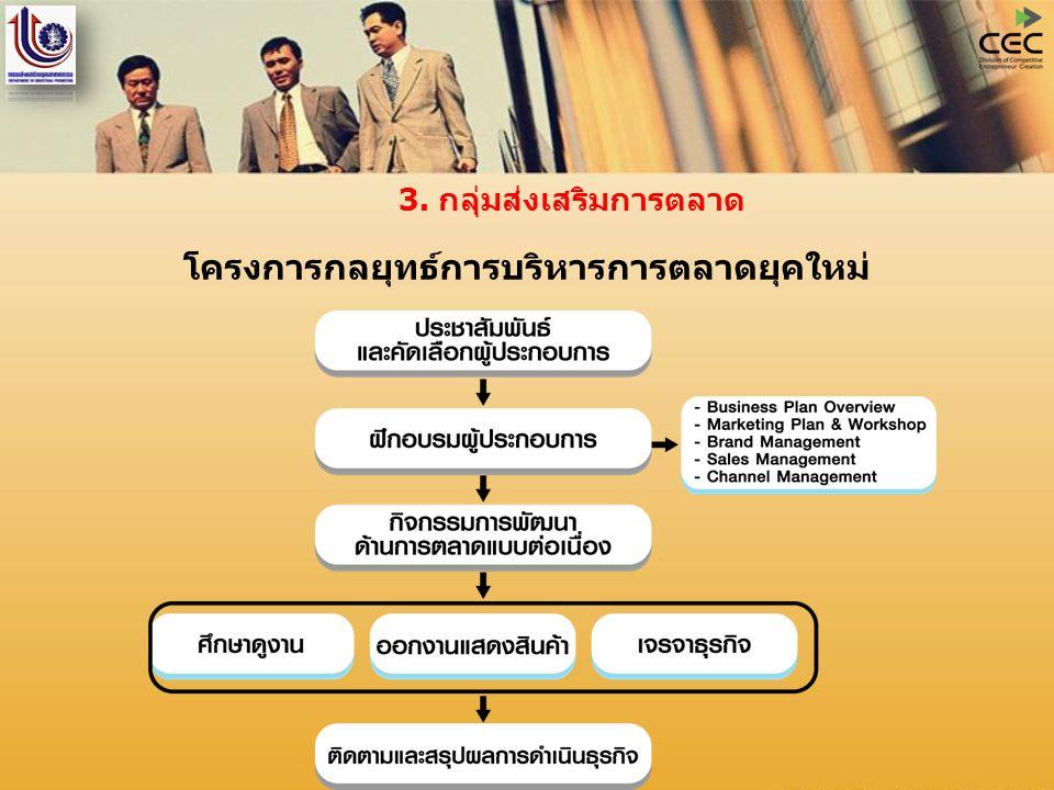 3. กลุ่มส่งเสริมการตลาด โครงการกลยุทธ์การบริหารการตลาดยุคใหม่