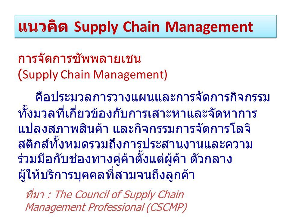 การจัดการซัพพลายเชน (Supply Chain Management) คือประมวลการวางแผนและการจัดการกิจกรรม ทั้งมวลที่เกี่ยวข้องกับการเสาะหาและจัดหาการ แปลงสภาพสินค้า และกิจกรรมการจัดการโลจิ สติกส์ทั้งหมดรวมถึงการประสานงานและความ ร่วมมือกับช่องทางคู่ค้าตั้งแต่ผู้ค้า ตัวกลาง ผู้ให้บริการบุคคลที่สามจนถึงลูกค้า ที่มา : The Council of Supply Chain Management Professional (CSCMP) แนวคิด Supply Chain Management