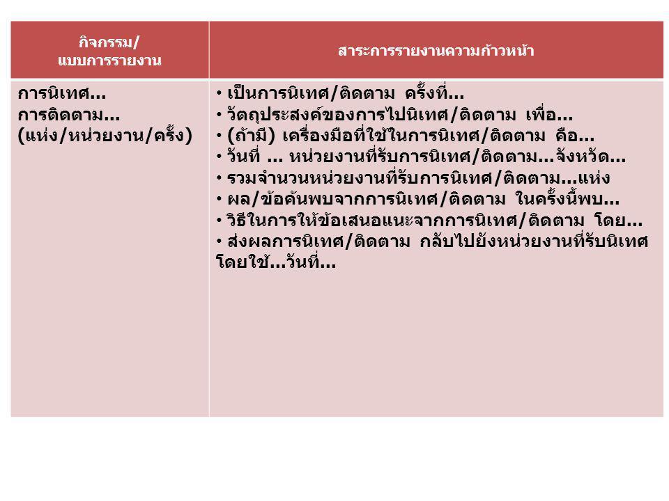 กิจกรรม / แบบการรายงาน สาระการรายงานความก้าวหน้า การนิเทศ...