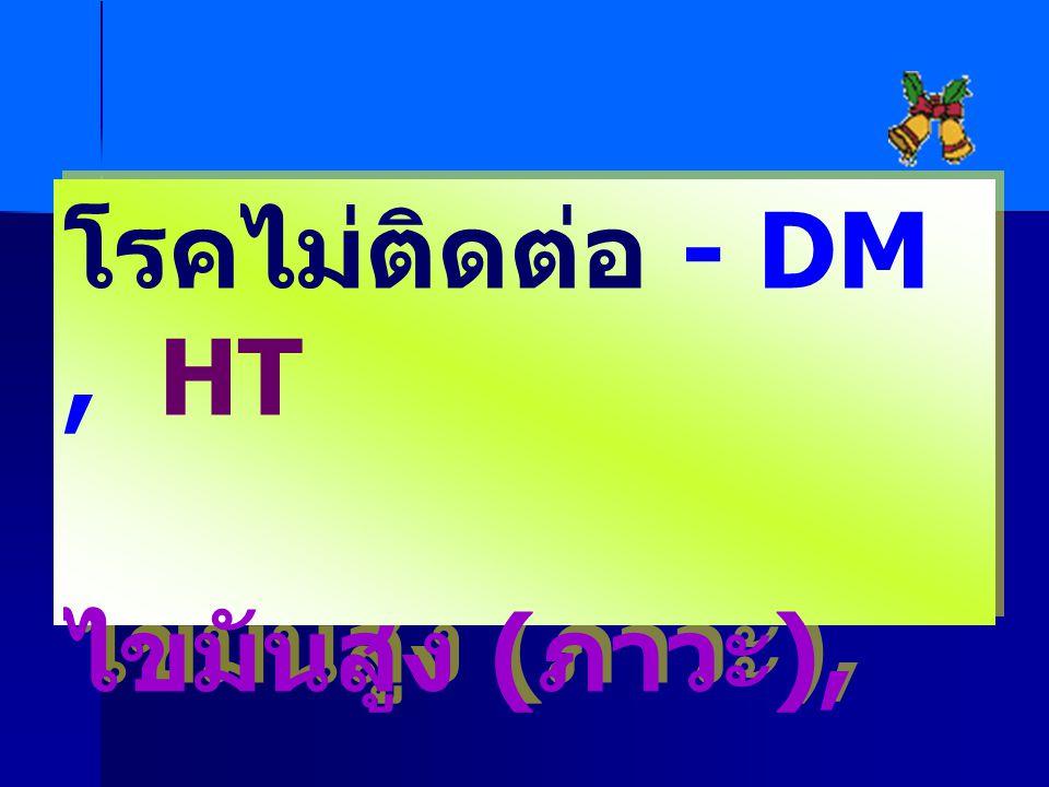 โรคไม่ติดต่อ - DM, HT ไขมันสูง ( ภาวะ ), มะเร็ง โรคไม่ติดต่อ - DM, HT ไขมันสูง ( ภาวะ ), มะเร็ง