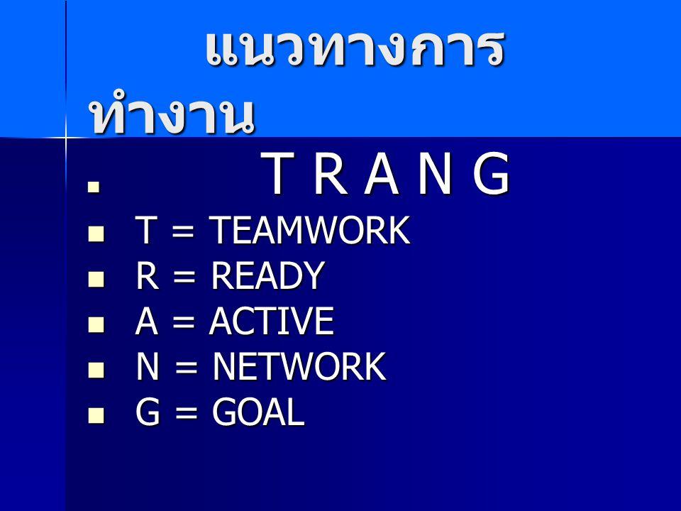 แนวทางการ ทำงาน แนวทางการ ทำงาน T R A N G T R A N G T = TEAMWORK T = TEAMWORK R = READY R = READY A = ACTIVE A = ACTIVE N = NETWORK N = NETWORK G = GO