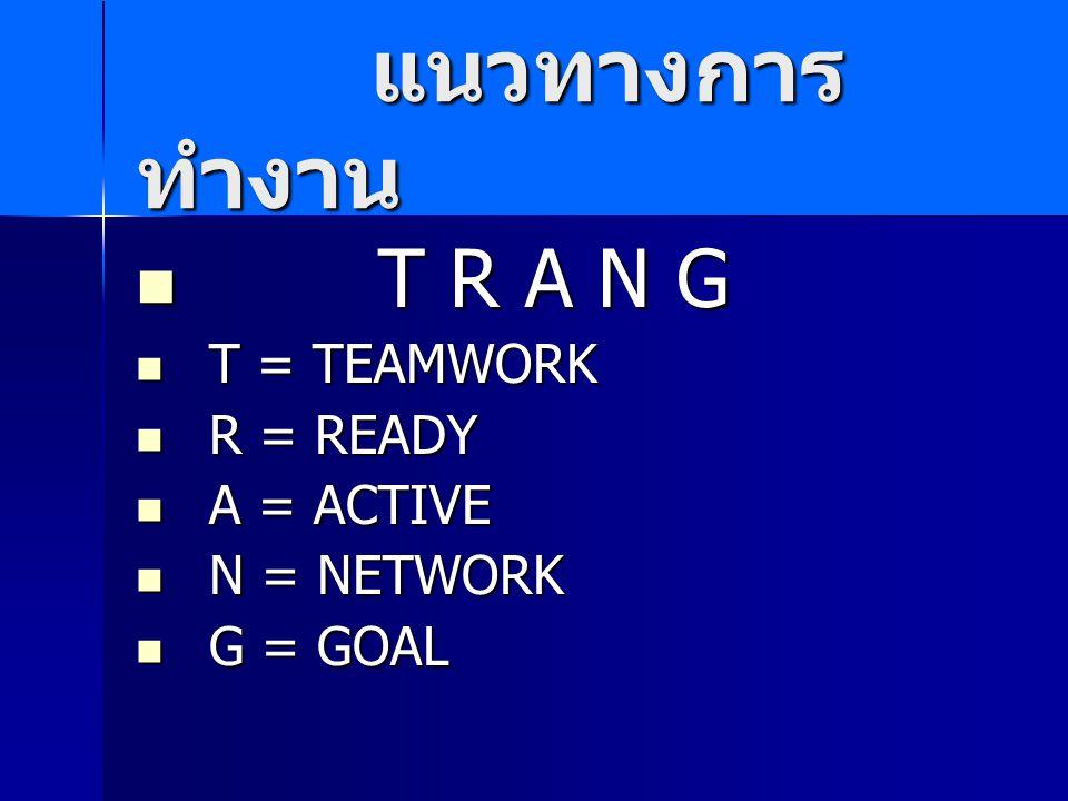 แนวทางการ ทำงาน แนวทางการ ทำงาน T R A N G T R A N G T = TEAMWORK T = TEAMWORK R = READY R = READY A = ACTIVE A = ACTIVE N = NETWORK N = NETWORK G = GOAL G = GOAL