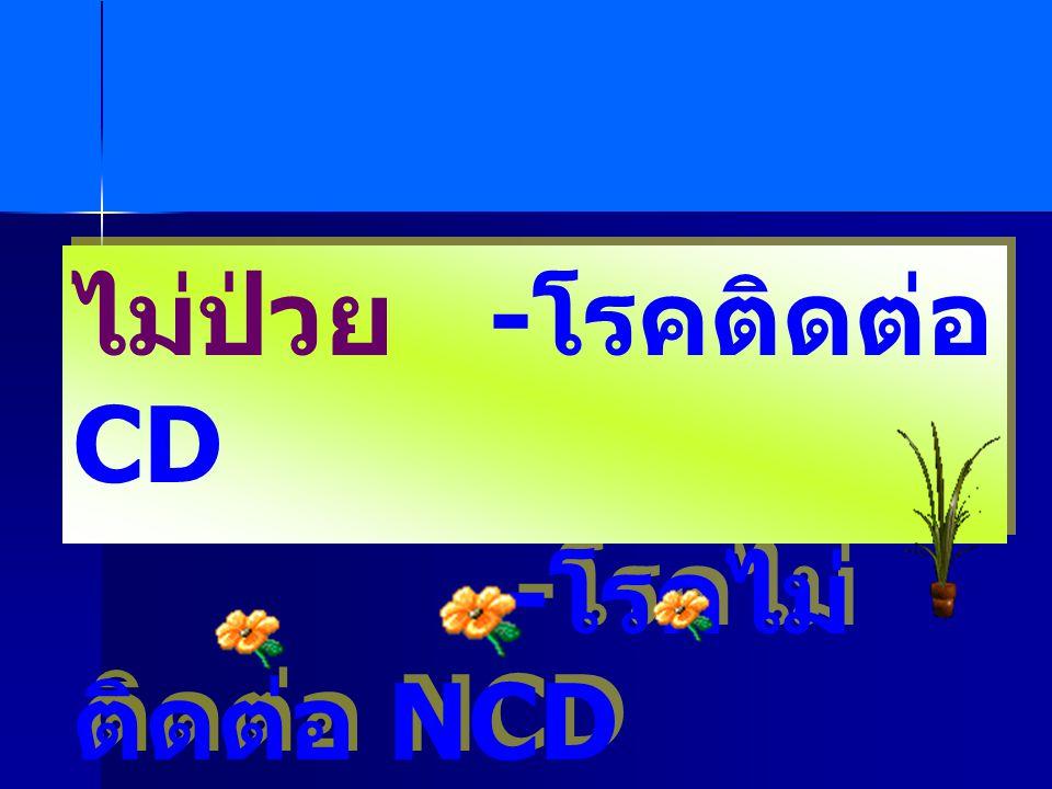 ไม่ป่วย - โรคติดต่อ CD - โรคไม่ ติดต่อ NCD ไม่ป่วย - โรคติดต่อ CD - โรคไม่ ติดต่อ NCD เชิงรุก - รุกจากที่ ทำงาน - รุกไปข้างหน้า เชิงรุก - รุกจากที่ ทำงาน - รุกไปข้างหน้า
