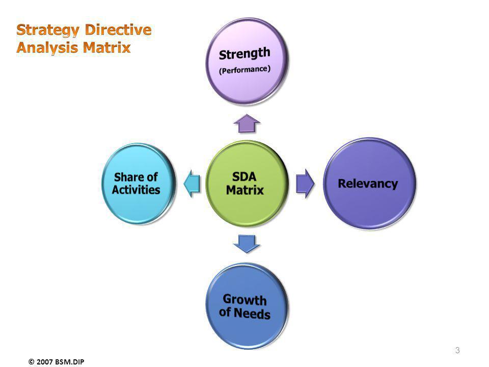 14 เป้าประสงค์ เสริมสร้างศักยภาพการประกอบการของธุรกิจอุตสาหกรรม กลยุทธ์การดำเนินงาน