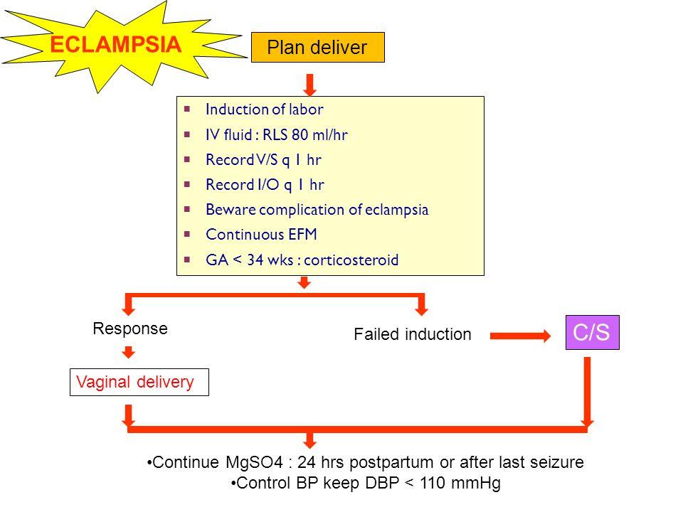  Induction of labor  IV fluid : RLS 80 ml/hr  Record V/S q 1 hr  Record I/O q 1 hr  Beware complication of eclampsia  Continuous EFM  GA < 34 w