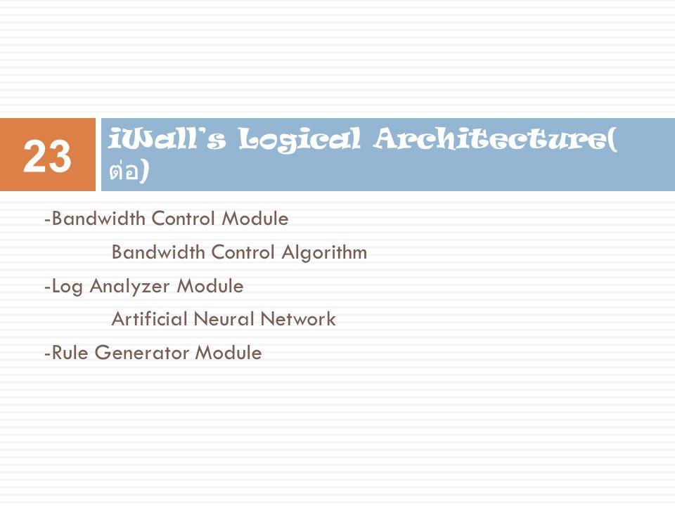 -Bandwidth Control Module Bandwidth Control Algorithm -Log Analyzer Module Artificial Neural Network -Rule Generator Module iWall's Logical Architectu