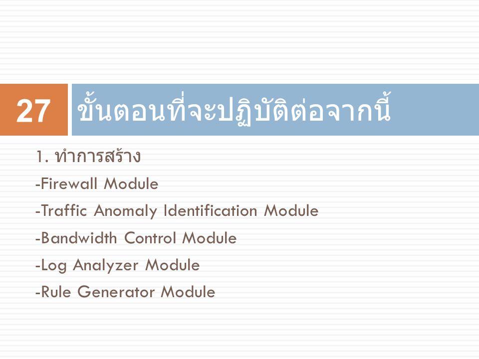 1. ทำการสร้าง -Firewall Module -Traffic Anomaly Identification Module -Bandwidth Control Module -Log Analyzer Module -Rule Generator Module ขั้นตอนที่