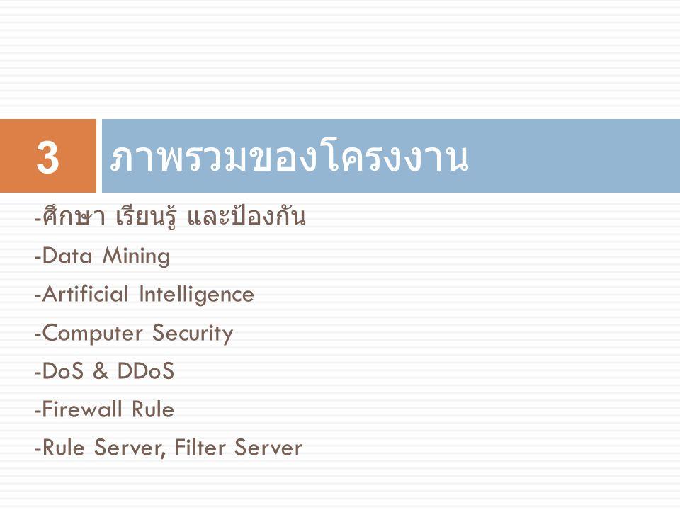 - ศึกษา เรียนรู้ และป้องกัน -Data Mining -Artificial Intelligence -Computer Security -DoS & DDoS -Firewall Rule -Rule Server, Filter Server ภาพรวมของโ