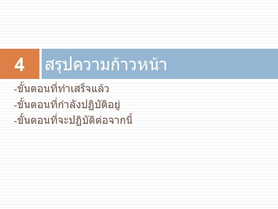 - ไม่เสียค่าใช้จ่าย - มีรากฐานมาจากภาษา C - มี library เป็นจำนวนมาก ศึกษาภาษา PERL 25