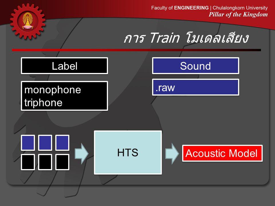 การ Train โมเดลเสียง Label Sound.raw monophone triphone monophone triphone HTS Acoustic Model