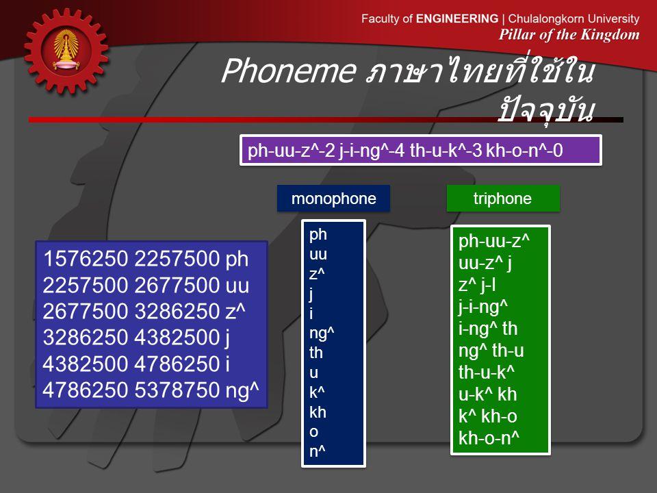 Phoneme ภาษาไทยที่ใช้ใน ปัจจุบัน ph-uu-z^-2 j-i-ng^-4 th-u-k^-3 kh-o-n^-0 ph uu z^ j i ng^ th u k^ kh o n^ ph uu z^ j i ng^ th u k^ kh o n^ ph-uu-z^ uu-z^ j z^ j-I j-i-ng^ i-ng^ th ng^ th-u th-u-k^ u-k^ kh k^ kh-o kh-o-n^ ph-uu-z^ uu-z^ j z^ j-I j-i-ng^ i-ng^ th ng^ th-u th-u-k^ u-k^ kh k^ kh-o kh-o-n^ monophone triphone 1576250 2257500 ph 2257500 2677500 uu 2677500 3286250 z^ 3286250 4382500 j 4382500 4786250 i 4786250 5378750 ng^