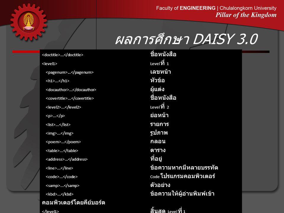 ผลการศึกษา DAISY 3.0...ชื่อหนังสือ Level ที่ 1...