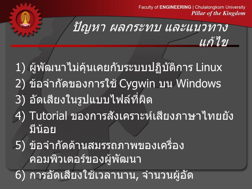 1) ผู้พัฒนาไม่คุ้นเคยกับระบบปฏิบัติการ Linux 2) ข้อจำกัดของการใช้ Cygwin บน Windows 3) อัดเสียงในรูปแบบไฟล์ที่ผิด 4)Tutorial ของการสังเคราะห์เสียงภาษาไทยยัง มีน้อย 5) ข้อจำกัดด้านสมรรถภาพของเครื่อง คอมพิวเตอร์ของผู้พัฒนา 6) การอัดเสียงใช้เวลานาน, จำนวนผู้อัด