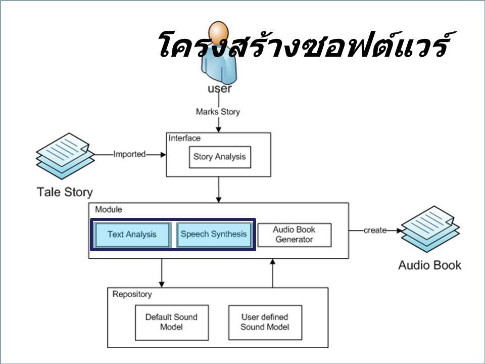 ภาพรวมของโครงการ โครงสร้างซอฟต์แวร์