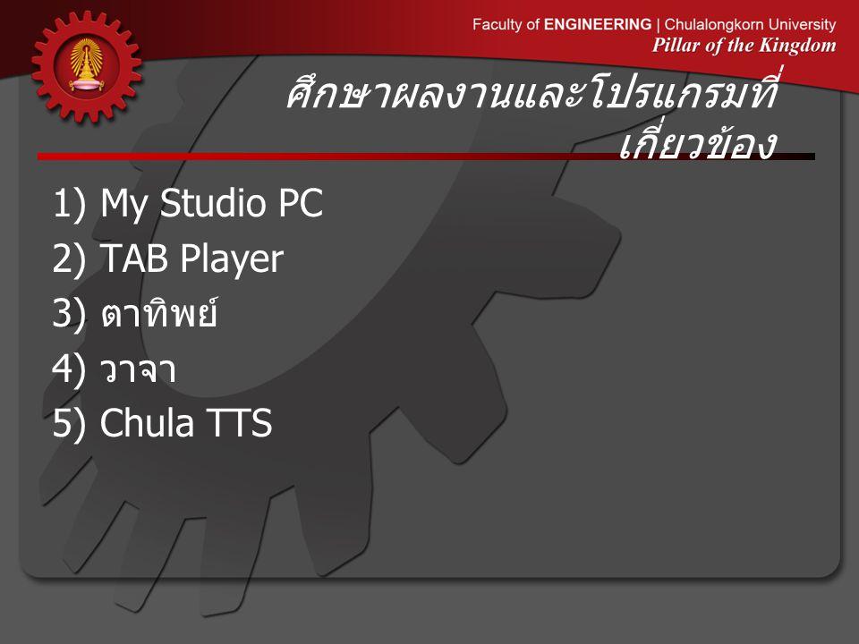 ศึกษาผลงานและโปรแกรมที่ เกี่ยวข้อง 1)My Studio PC 2)TAB Player 3) ตาทิพย์ 4) วาจา 5)Chula TTS