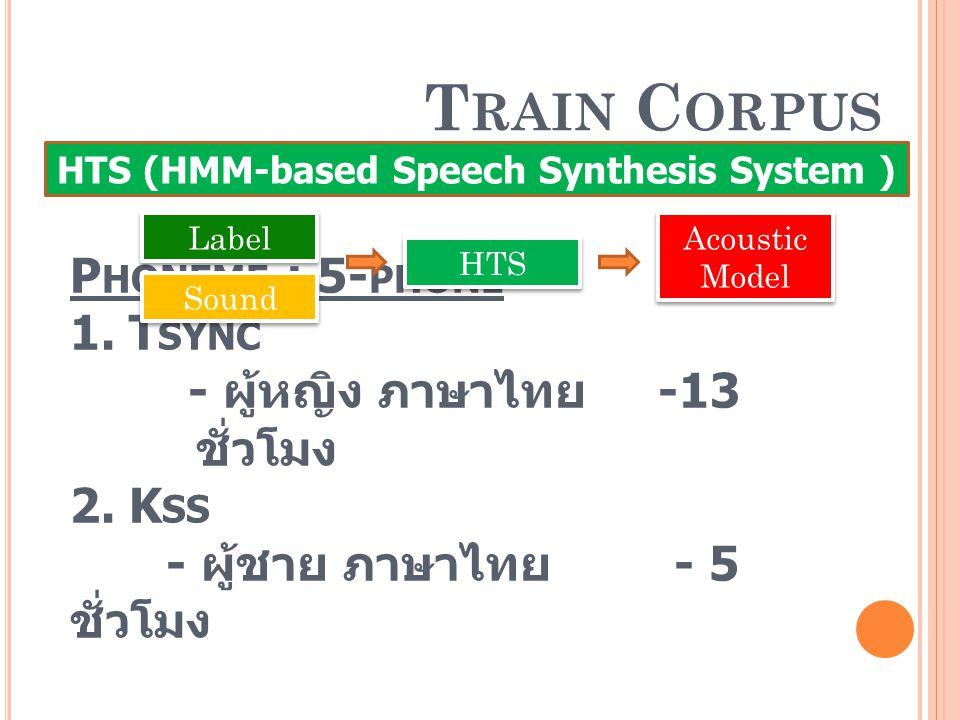 T RAIN C ORPUS P HONEME : 5- PHONE 1. T SYNC - ผู้หญิง ภาษาไทย -13 ชั่วโมง 2. K SS - ผู้ชาย ภาษาไทย - 5 ชั่วโมง HTS (HMM-based Speech Synthesis System