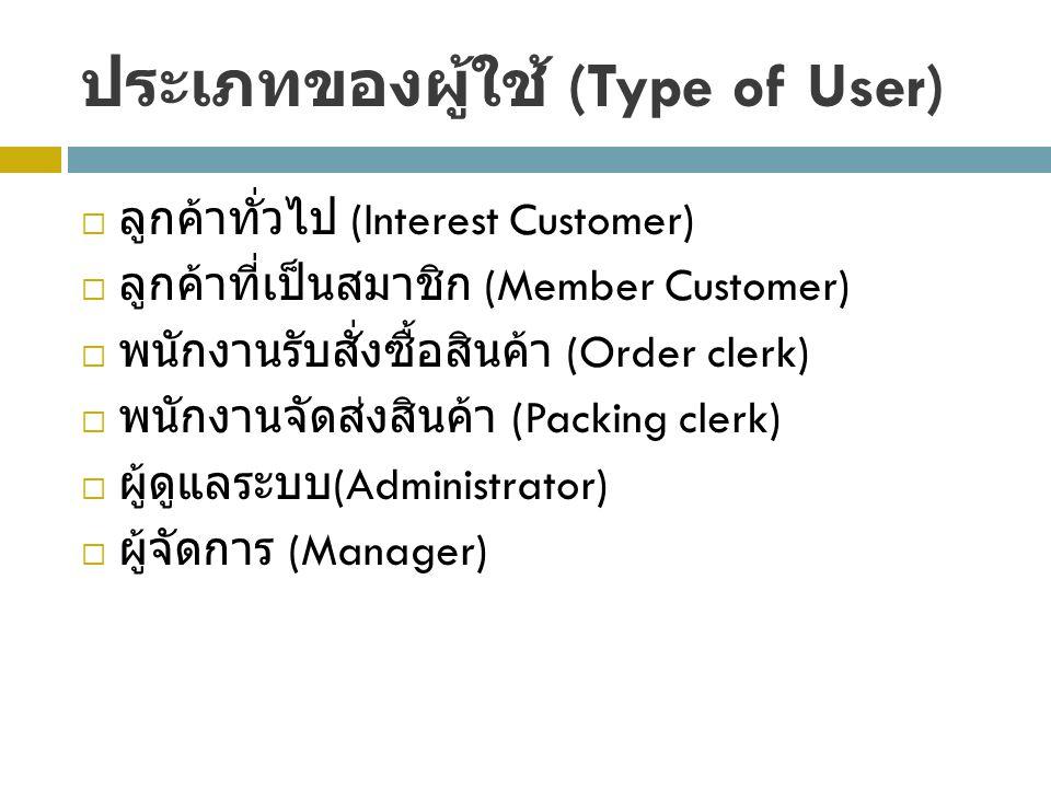 ประเภทของผู้ใช้ (Type of User)  ลูกค้าทั่วไป (Interest Customer)  ลูกค้าที่เป็นสมาชิก (Member Customer)  พนักงานรับสั่งซื้อสินค้า (Order clerk)  พนักงานจัดส่งสินค้า (Packing clerk)  ผู้ดูแลระบบ (Administrator)  ผู้จัดการ (Manager)