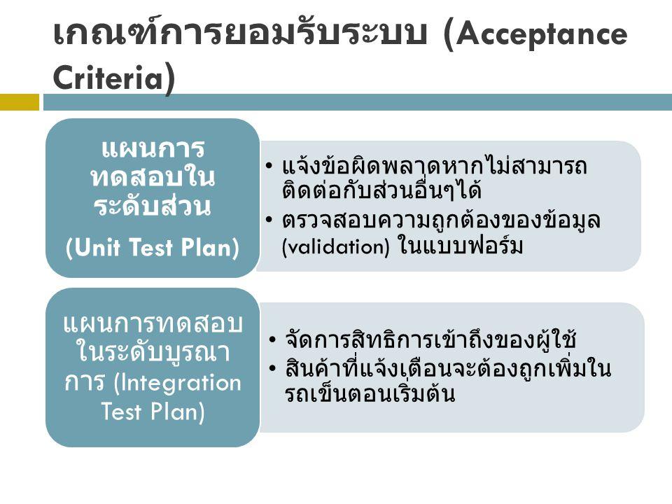 เกณฑ์การยอมรับระบบ (Acceptance Criteria) แจ้งข้อผิดพลาดหากไม่สามารถ ติดต่อกับส่วนอื่นๆได้ ตรวจสอบความถูกต้องของข้อมูล (validation) ในแบบฟอร์ม แผนการ ทดสอบใน ระดับส่วน (Unit Test Plan) จัดการสิทธิการเข้าถึงของผู้ใช้ สินค้าที่แจ้งเตือนจะต้องถูกเพิ่มใน รถเข็นตอนเริ่มต้น แผนการทดสอบ ในระดับบูรณา การ (Integration Test Plan)