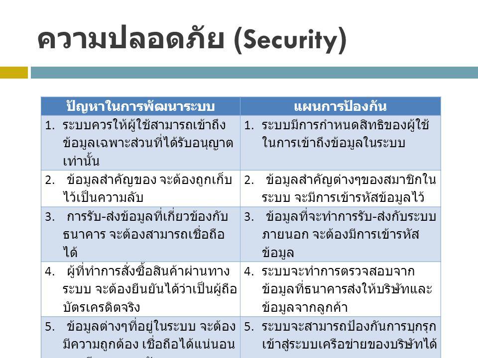 ความปลอดภัย (Security) ปัญหาในการพัฒนาระบบแผนการป้องกัน 1. ระบบควรให้ผู้ใช้สามารถเข้าถึง ข้อมูลเฉพาะส่วนที่ได้รับอนุญาต เท่านั้น 1. ระบบมีการกำหนดสิทธ