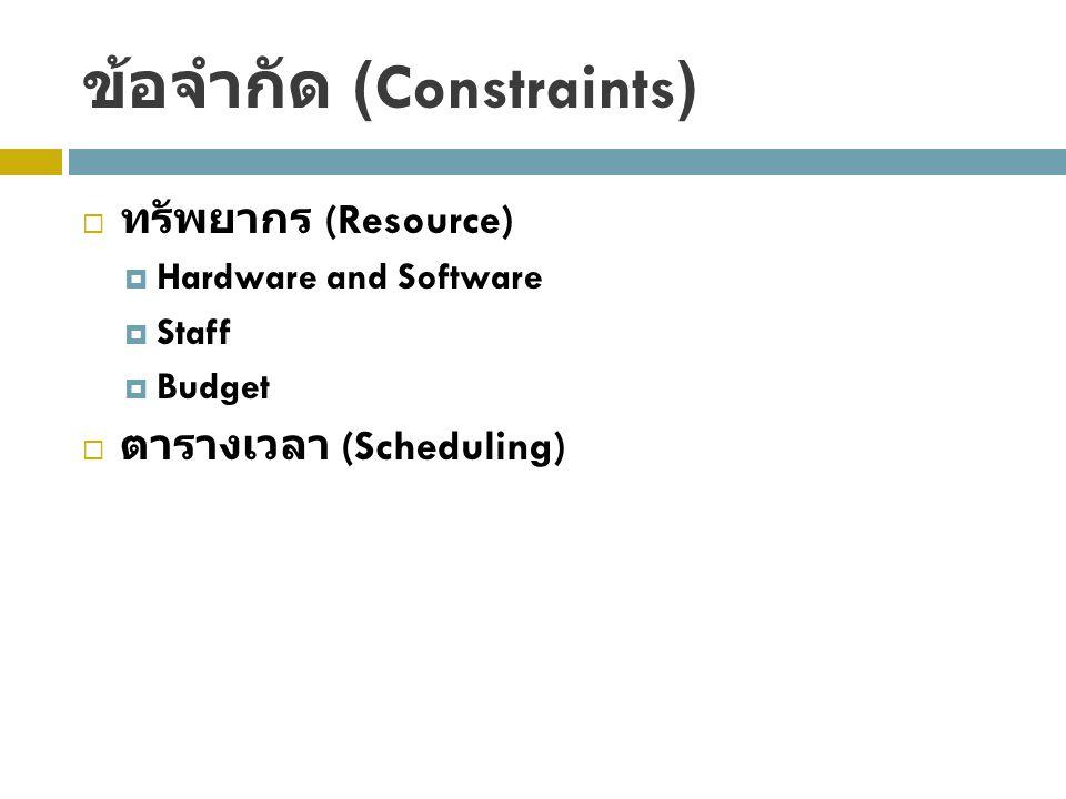 ข้อจำกัด (Constraints)  ทรัพยากร (Resource)  Hardware and Software  Staff  Budget  ตารางเวลา (Scheduling)