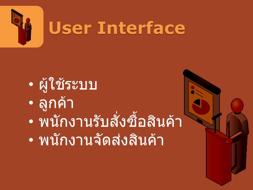 User Interface ผู้ใช้ระบบ ลูกค้า พนักงานรับสั่งซื้อสินค้า พนักงานจัดส่งสินค้า